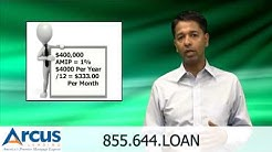 How to Demystify FHA Mortgage Insurance Premium