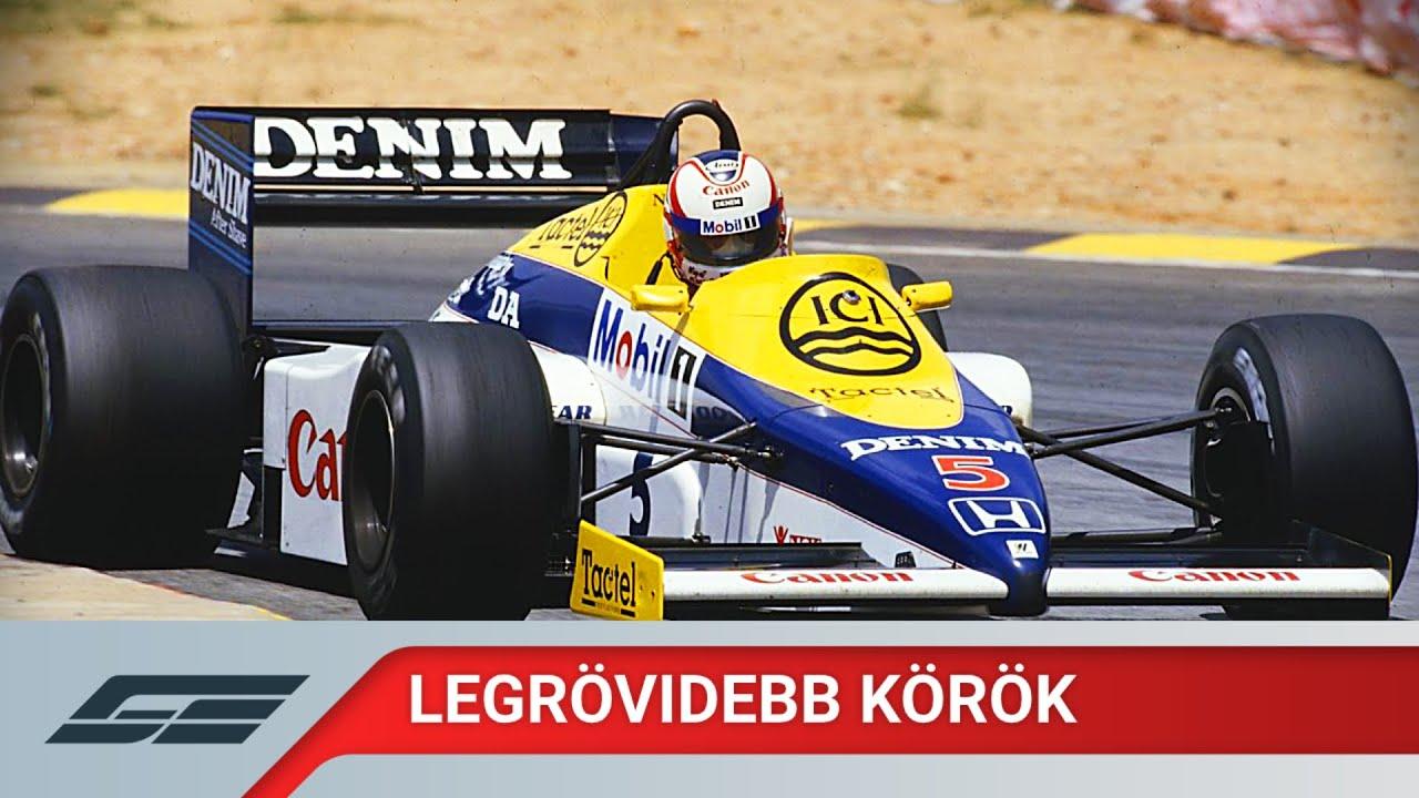 A Formula 1 legrövidebb körei - Futam Aktualitások Red Bull Ring
