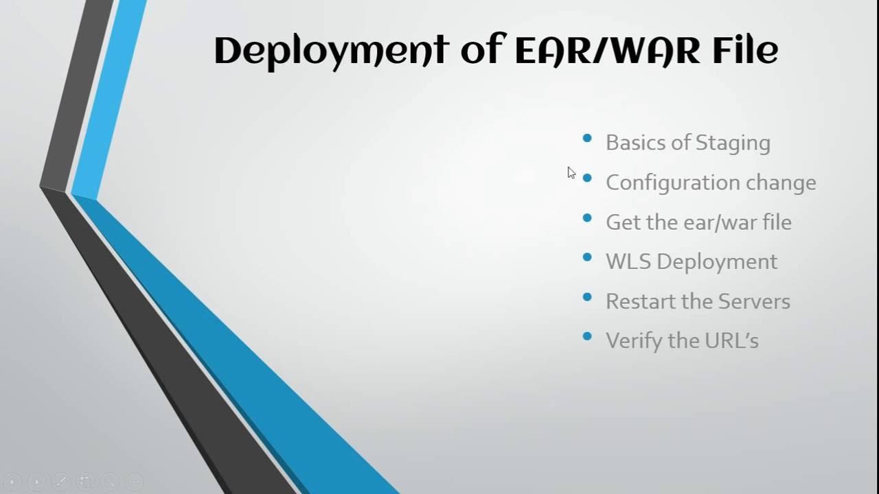 Weblogic Server Deployment(ear/war) Techniques