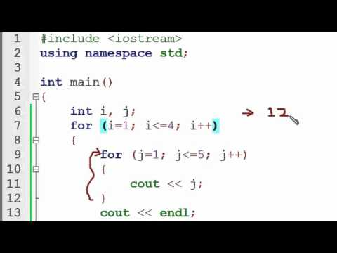 27. Nested For Loop in C++ (Hindi)