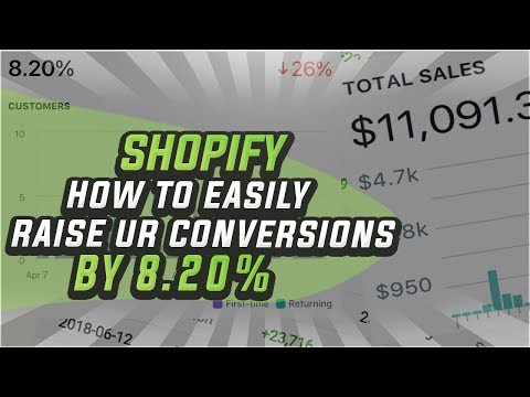 How To Increase Your Sales Conversion Rate For Shopify Dropshipping**Instant Conversion Increase** thumbnail