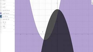 Системы нелинейных неравенств с двумя переменными