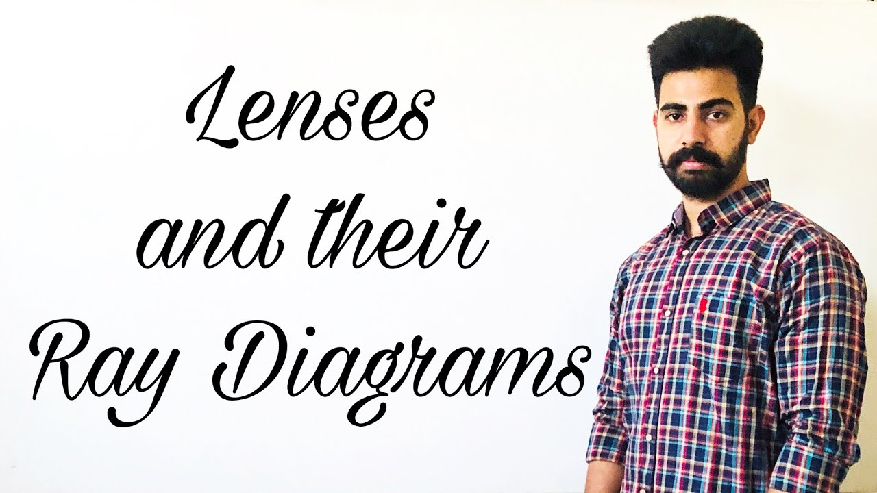 Lenses  Their Types And Rules For Ray Diagrams Formed By