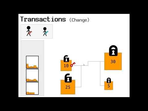 Bitcoin Lesson   Transactions