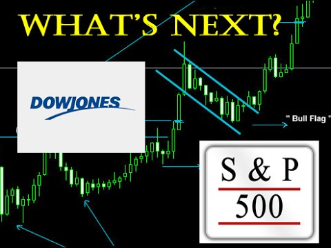 BULL FLAG IN DOW JONES AND SP500 - WHATS COMING NEXT FOR THE MARKETS