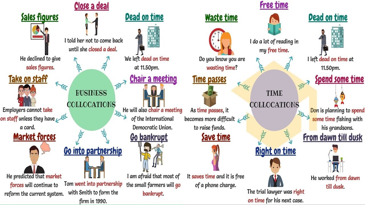 business collocations book