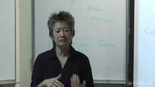 [BBST 103] Wisdom Literature - Joanne Jung