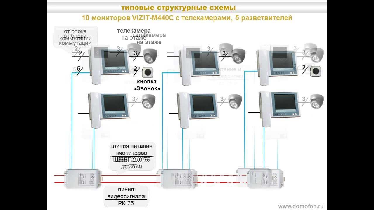 схема домофона визит-к