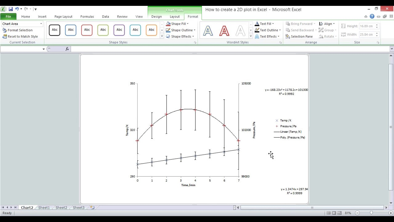 Plotting An Xy Graph In Excel €� Part 3