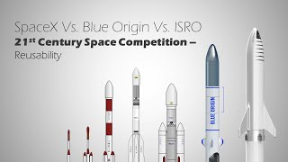SpaceX Vs. Blue Origin Vs. ISRO, Who will dominate the Future of Space?