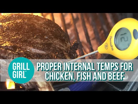 Proper Internal Cooking Temperatures For Chicken, Fish And Beef