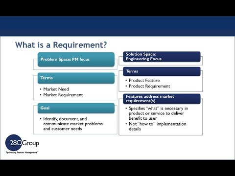 Writing Market And Product Requirements YouTube - Market requirements document
