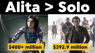 Alita: Battle Angel Passes Solo: A Star Wars Story at the Box Office This Week