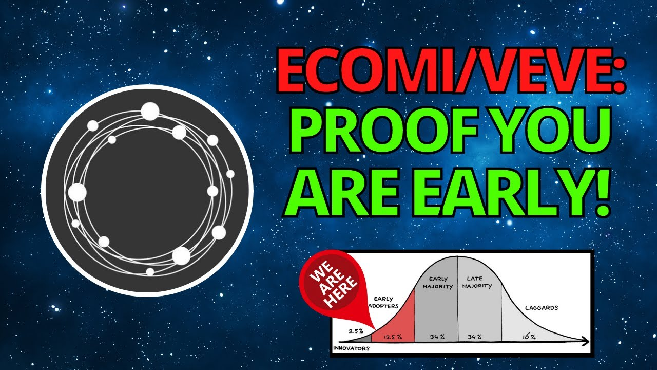 ECOMI/VEVE/OMI: Proof you are EARLY! (Huge profits to be made)