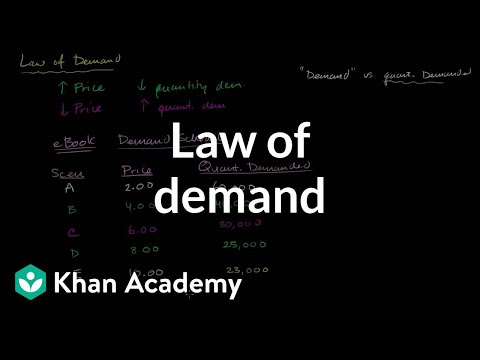 Law of demand | Supply, demand, and market equilibrium | Microeconomics | Khan Academy