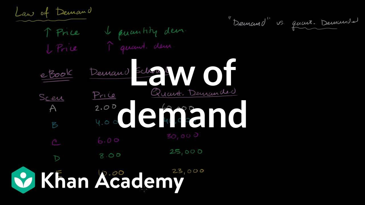 Law Of Demand Definition And Example Video Khan Academy