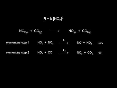 Mechanisms and the rate-determining step | Kinetics | Chemistry | Khan Academy
