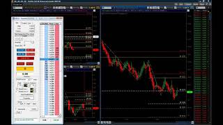 Live 6E Trading for $150 Profit