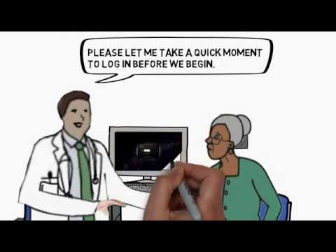 The Patient-Provider-Computer Interaction