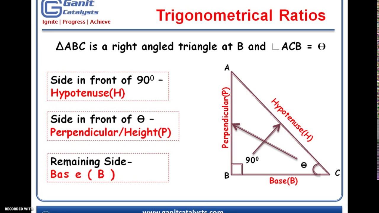 Class 10-Trigonometry All Formulas(CBSE/ICSE)