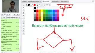 Программирование с нуля от ШП - Школы программирования Урок 4 Часть 6 Программист обучение Курсы