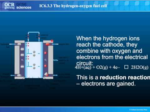 C6 The Hydrogen Oxygen Fuel a Cell