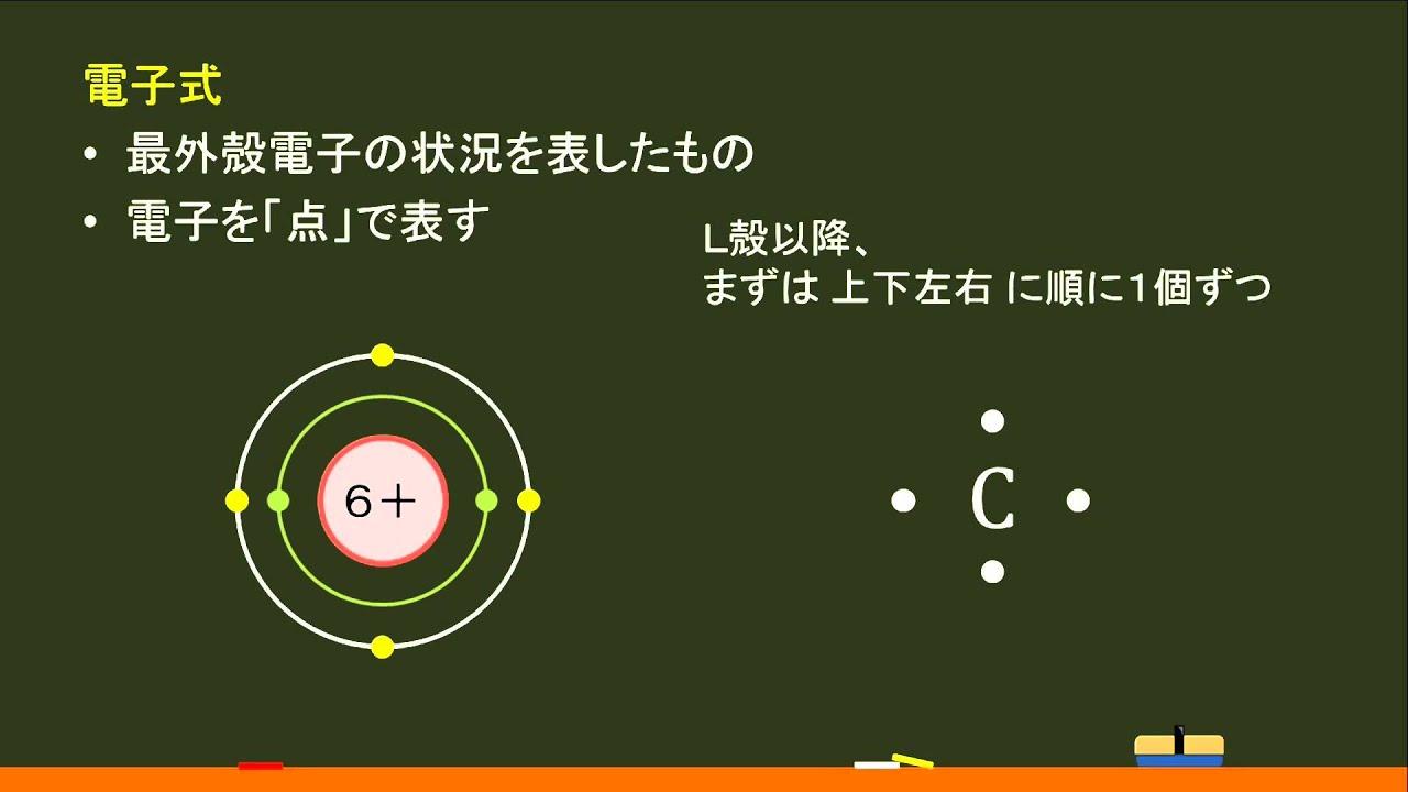 化学式_〔高校化学・電子配置〕電子式(原子) -オンライン無料塾 ...