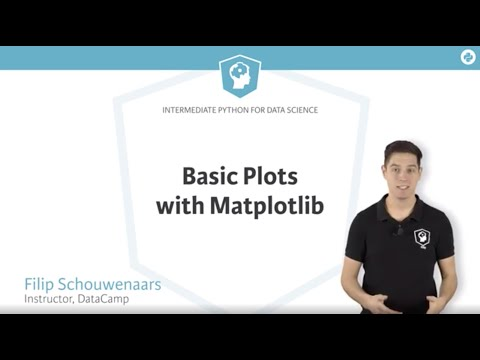 Basic plots with python matplotlib - YouTube