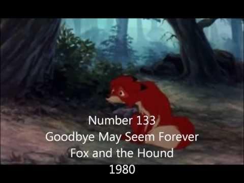Top 150 Disney Songs! 150-126 Part 1