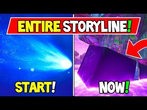 [FULL] FORTNITE STORYLINE (Season 1 - Season 6) EXPLAINED + SOLVED! COMET to CUBE Sinking Loot Lake!