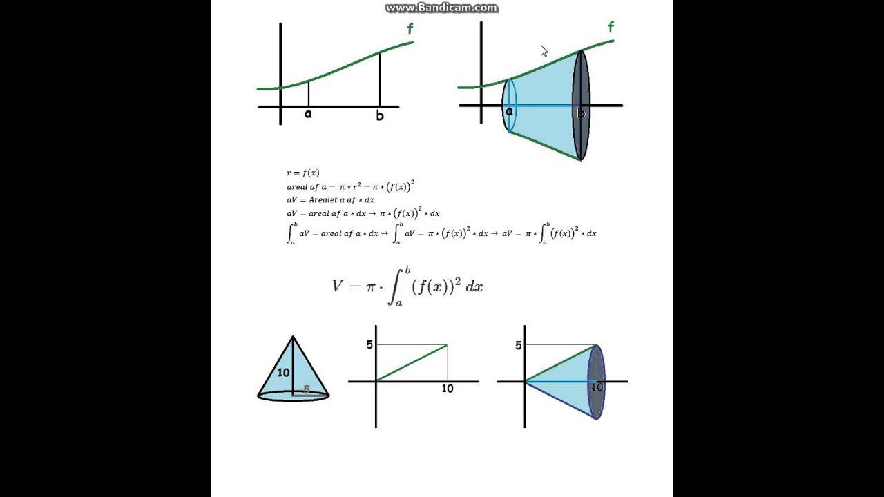 beregning af rumfang af funktion part 5 i serien om integral regning