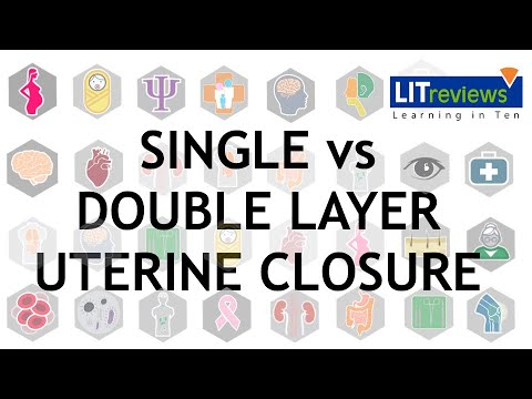 Impact Of Single Vs Double Layer Closure On Adverse Outcomes And Uterine Scar Defect
