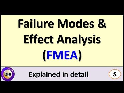 Failure Modes & Effect Analysis (FMEA)
