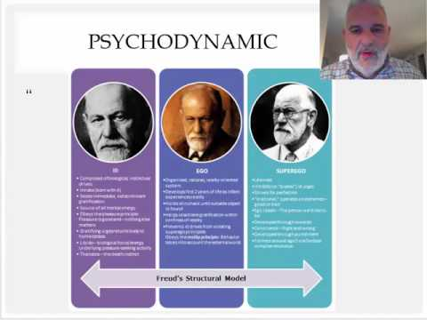 Freud, Adler, Jung, Horney and Klein