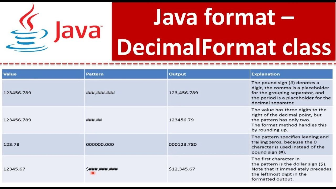 how to make a decimal an int java