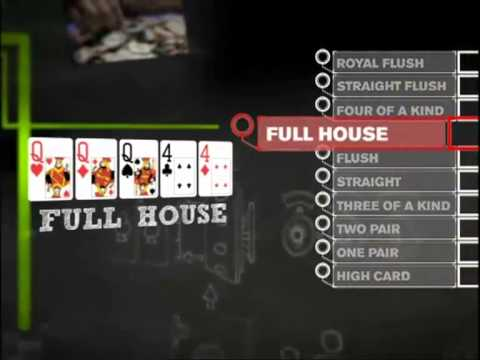 Tudo Sobre Poker - Ranking de Maos