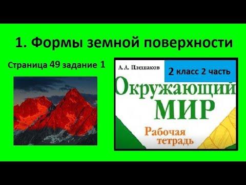 Равнины и горы/Формы земной поверхности №1 (Окр.мир 2 класс)