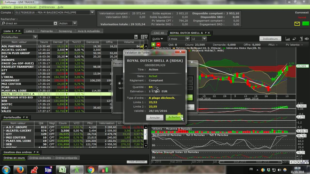 fortuneo live trader