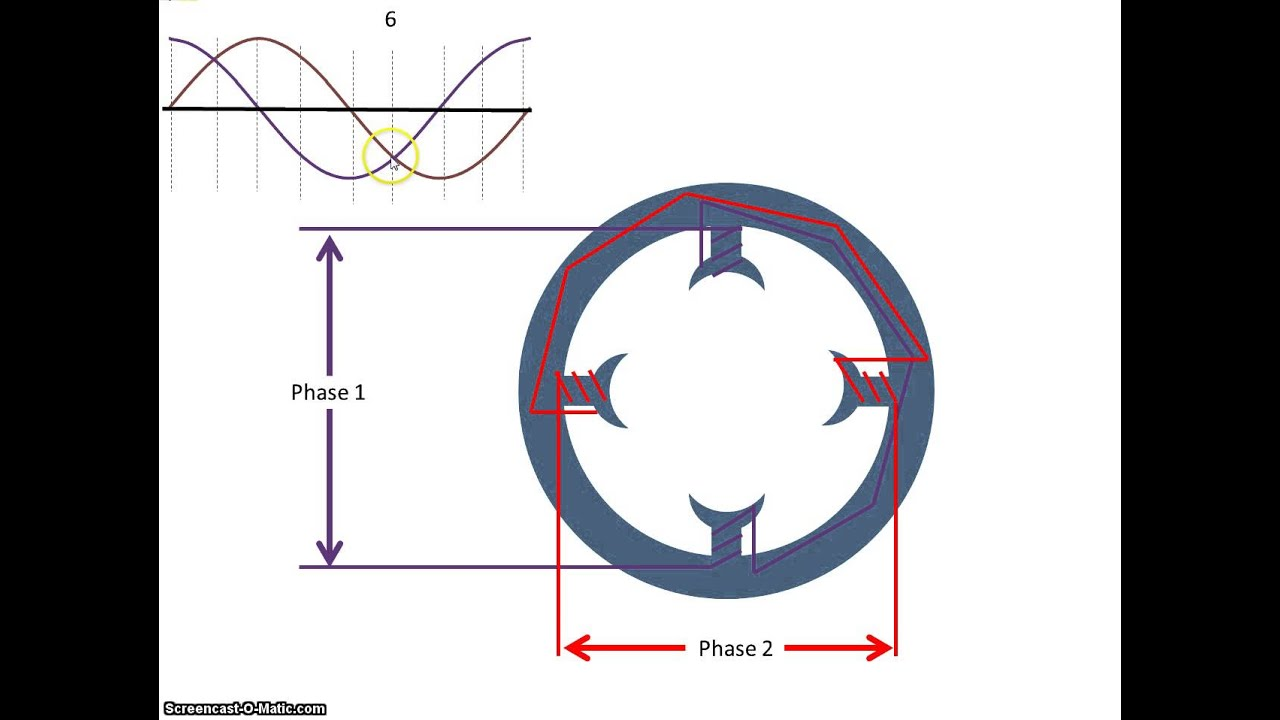 Scooter Wiring Diagrams Rotating Magnetic Field Youtube