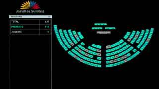 Sesión 488 del Pleno (29-11-2017)