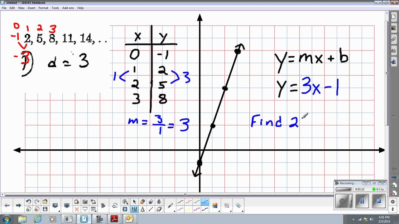 Lin alg write slope intercept equation for arithmetic sequences lin alg write slope intercept equation for arithmetic sequences youtube falaconquin