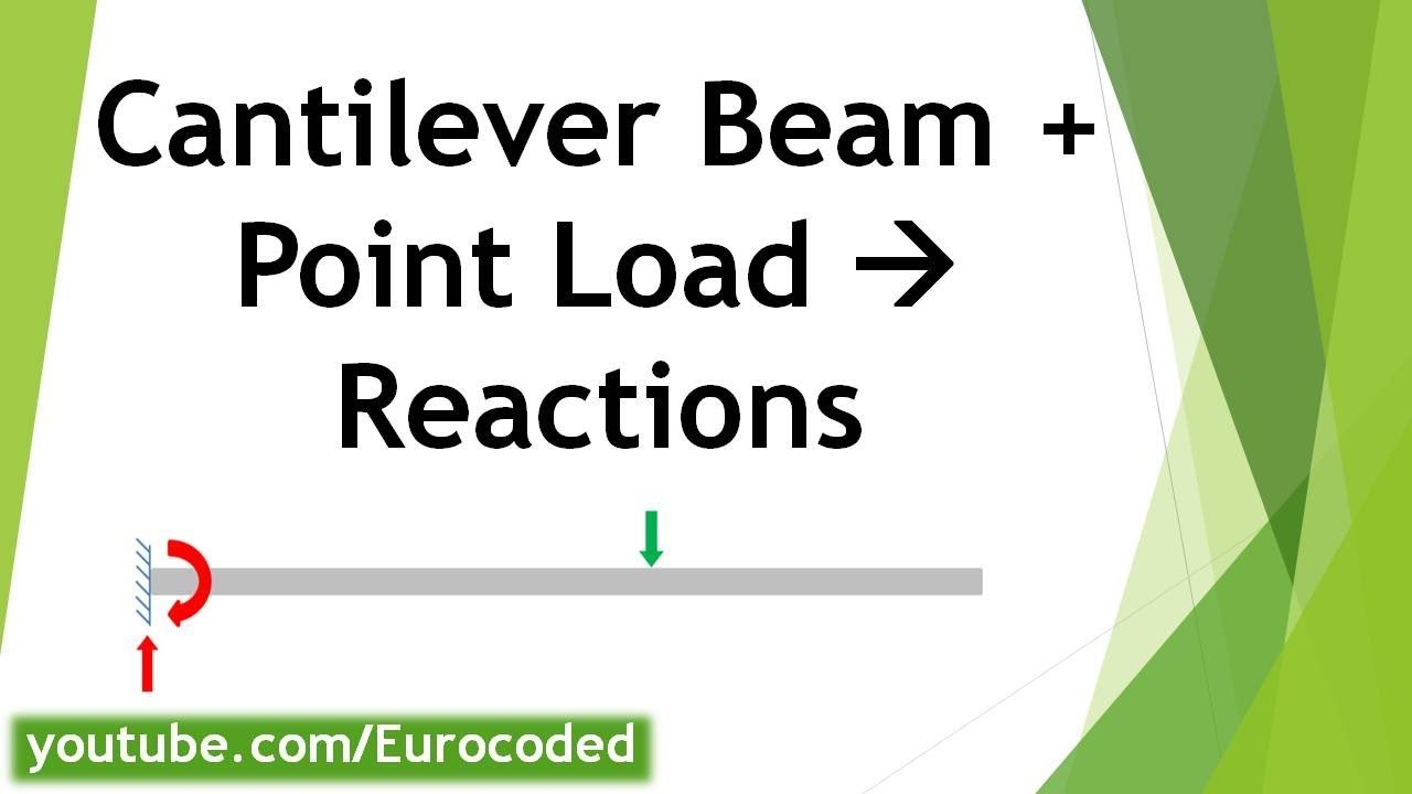 How to Calculate Support Reactions of a Cantilever Beam with a Point Load