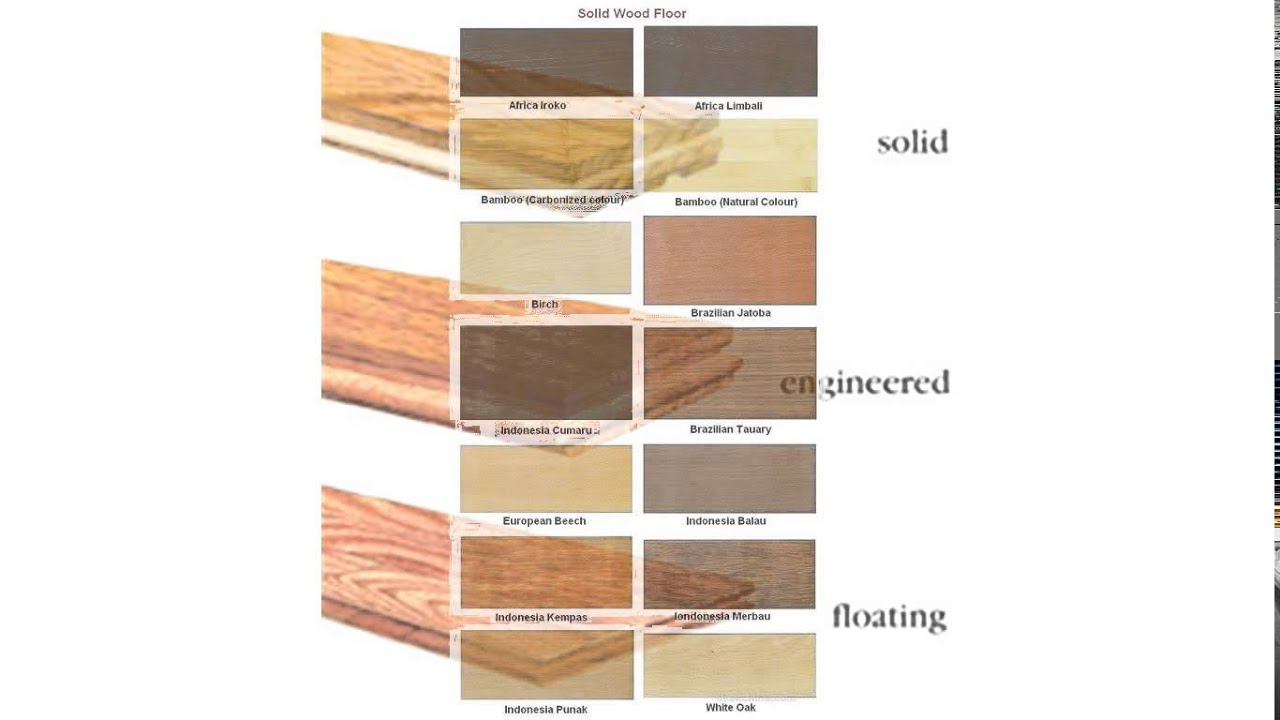 Wood Flooring Types Philippines  Floor Matttroy