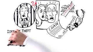 ID Theft Help - Get help with identity theft questions