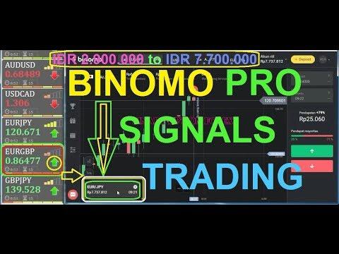 Free binary options signals test