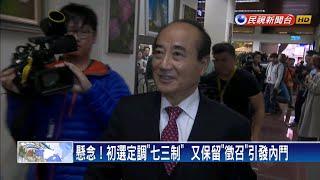 不滿「七三制」保留「徵召」 王金平否認獨立參選-民視新聞