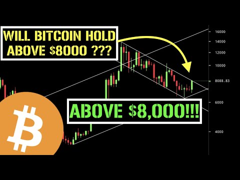 BITCOIN BREAKS ABOVE $8,000!!! + My Halving Analysis