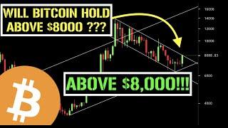 BITCOIN BREAKS ABOVE $8,000!!! + My Halving Analysis