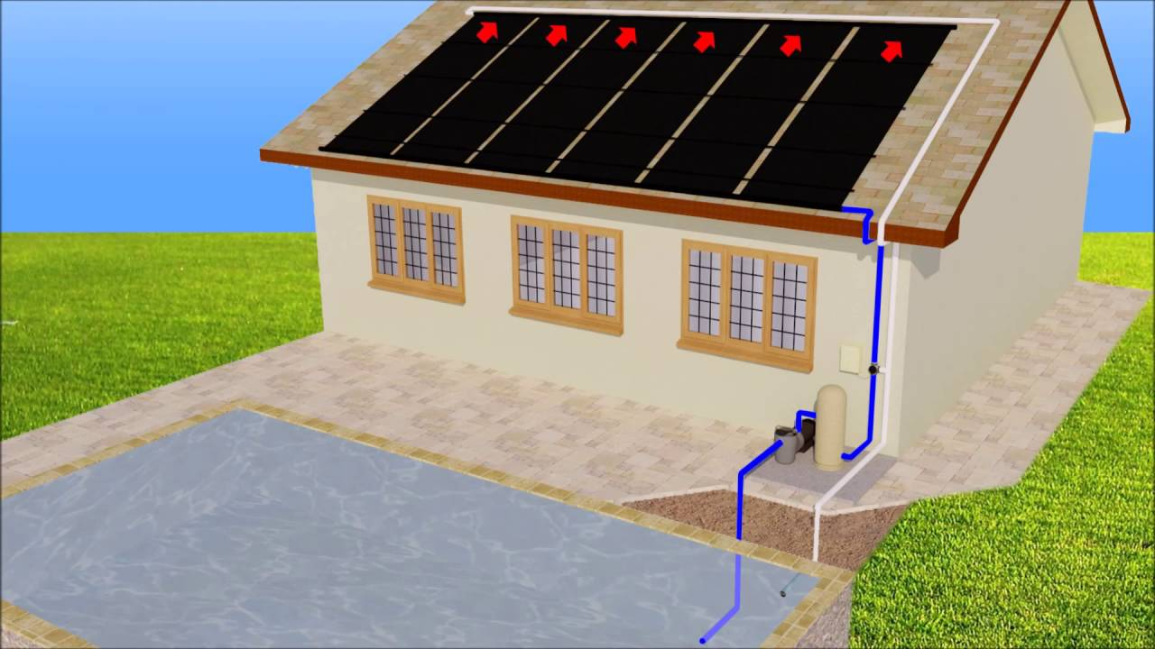 How Does Solar Pool Heating Work Youtube