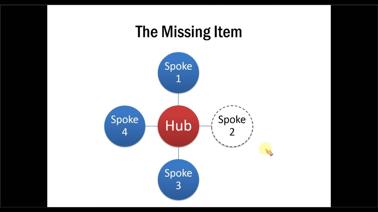 5 ways to use dotted lines powerpoint tips and tricks series 5 ways to use dotted lines powerpoint tips and tricks series geenschuldenfo Gallery